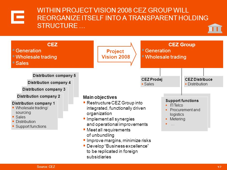 46 REGULATORY ENVIRONMENT IN THE CZECH REPUBLIC IS FAIR AND TRANSPARENT Prepare team1 st regulatory period2 nd regulatory period Czech energy regulato