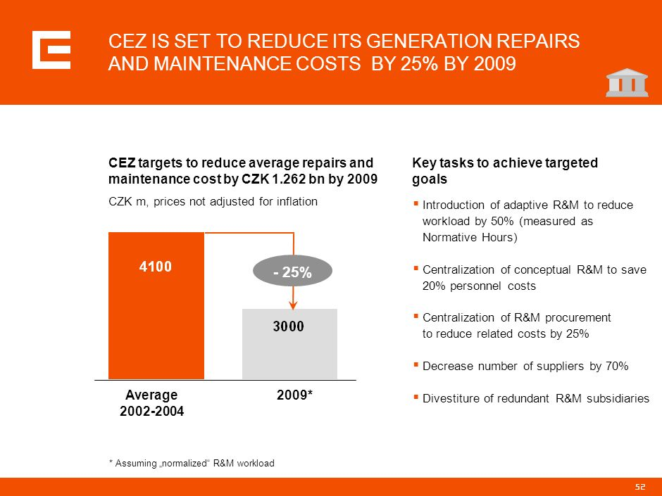 51 Additional production of ~ 2,3 TWh (assuming current capacity) BASED ON BENCHMARKING STUDIES CEZ SET A GOAL OF REFUELING OUTAGES REDUCTION BY 2009