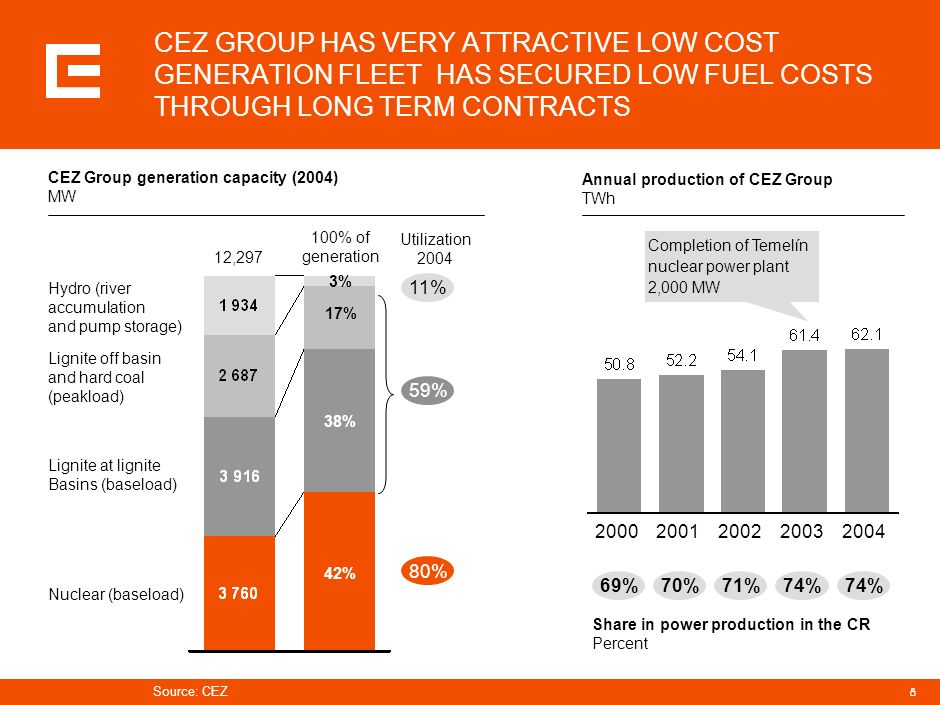 7 CEZ has 93% stake in the largest Czech mining company (SD) The Czech transmission grid is owned and operated by CEPS, 100% owned by the Czech state