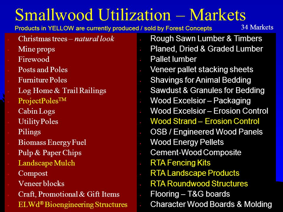 Smallwood Utilization – Markets Products in YELLOW are currently produced / sold by Forest Concepts Christmas trees – natural look Mine props Firewood Posts and Poles Furniture Poles Log Home & Trail Railings ProjectPoles TM Cabin Logs Utility Poles Pilings Biomass Energy Fuel Pulp & Paper Chips Landscape Mulch Compost Veneer blocks Craft, Promotional & Gift Items ELWd ® Bioengineering Structures Rough Sawn Lumber & Timbers Planed, Dried & Graded Lumber Pallet lumber Veneer pallet stacking sheets Shavings for Animal Bedding Sawdust & Granules for Bedding Wood Excelsior – Packaging Wood Excelsior – Erosion Control Wood Strand – Erosion Control OSB / Engineered Wood Panels Wood Energy Pellets Cement-Wood Composite RTA Fencing Kits RTA Landscape Products RTA Roundwood Structures Flooring – T&G boards Character Wood Boards & Molding 34 Markets
