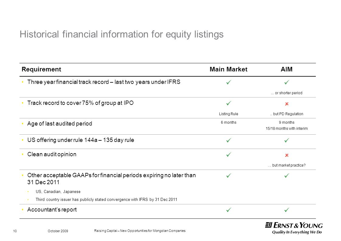 Raising Capital – New Opportunities for Mongolian Companies October 2009 10 Historical financial information for equity listings RequirementMain Marke