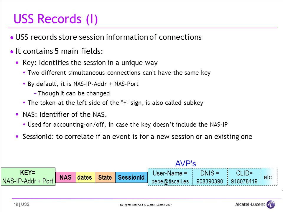All Rights Reserved © Alcatel-Lucent 2007 19 | USS USS Records (I) USS records store session information of connections It contains 5 main fields: Key: Identifies the session in a unique way Two different simultaneous connections can t have the same key By default, it is NAS-IP-Addr + NAS-Port –Though it can be changed The token at the left side of the + sign, is also called subkey NAS: Identifier of the NAS.