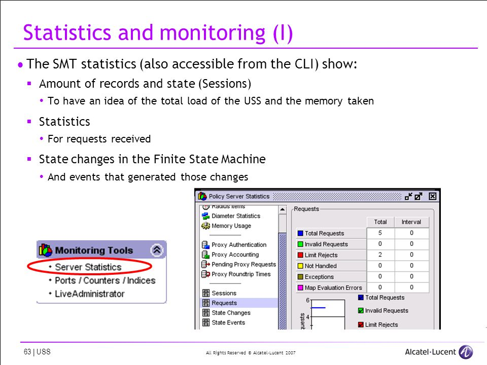 All Rights Reserved © Alcatel-Lucent 2007 63 | USS Statistics and monitoring (I) The SMT statistics (also accessible from the CLI) show: Amount of records and state (Sessions) To have an idea of the total load of the USS and the memory taken Statistics For requests received State changes in the Finite State Machine And events that generated those changes