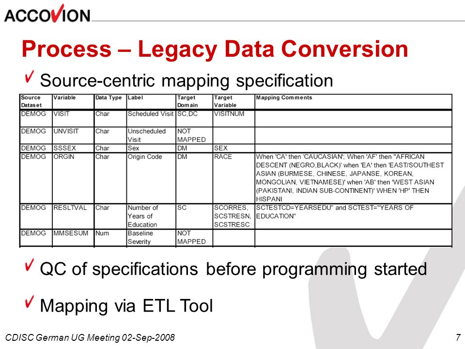 CDISC German UG Meeting 02-Sep-20087 Process – Legacy Data Conversion Source-centric mapping specification QC of specifications before programming sta