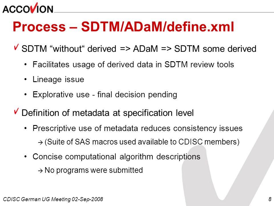 CDISC German UG Meeting 02-Sep-20088 Process – SDTM/ADaM/define.xml SDTM without derived => ADaM => SDTM some derived Facilitates usage of derived dat