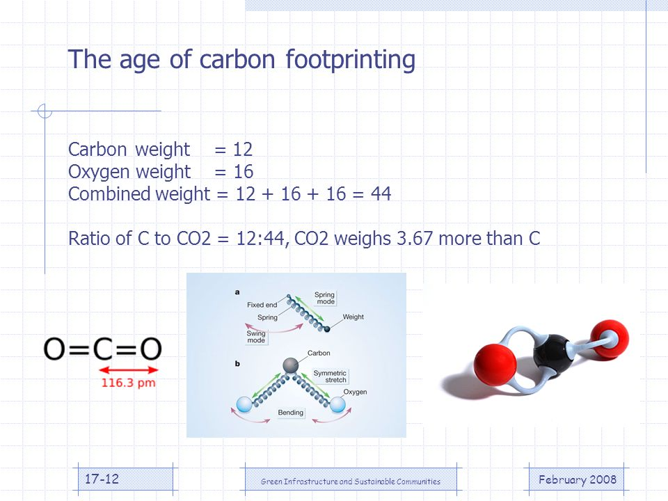 February 2008 Green Infrastructure and Sustainable Communities 17-12 The age of carbon footprinting Carbon weight = 12 Oxygen weight = 16 Combined weight = 12 + 16 + 16 = 44 Ratio of C to CO2 = 12:44, CO2 weighs 3.67 more than C