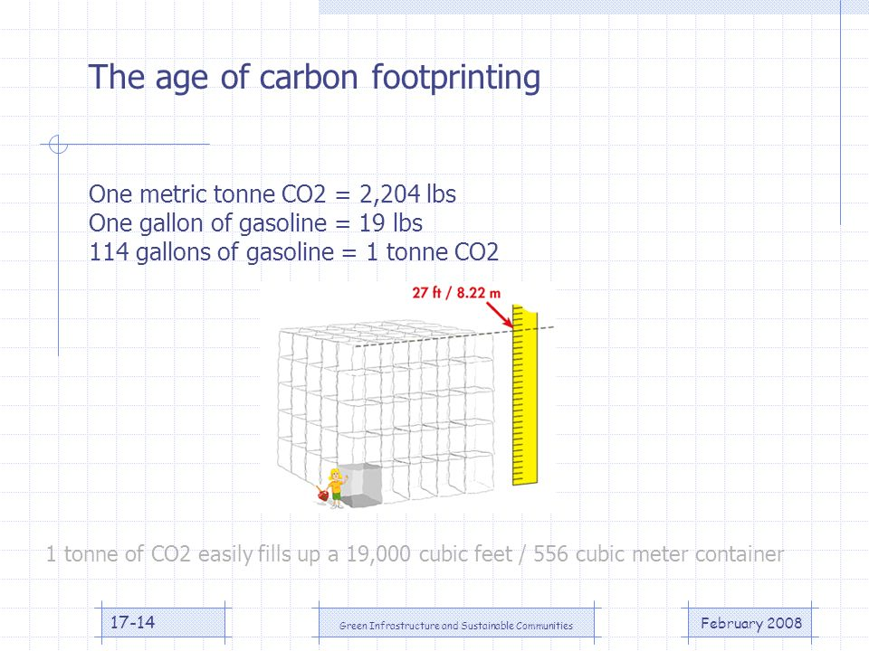 February 2008 Green Infrastructure and Sustainable Communities 17-14 The age of carbon footprinting One metric tonne CO2 = 2,204 lbs One gallon of gasoline = 19 lbs 114 gallons of gasoline = 1 tonne CO2 1 tonne of CO2 easily fills up a 19,000 cubic feet / 556 cubic meter container