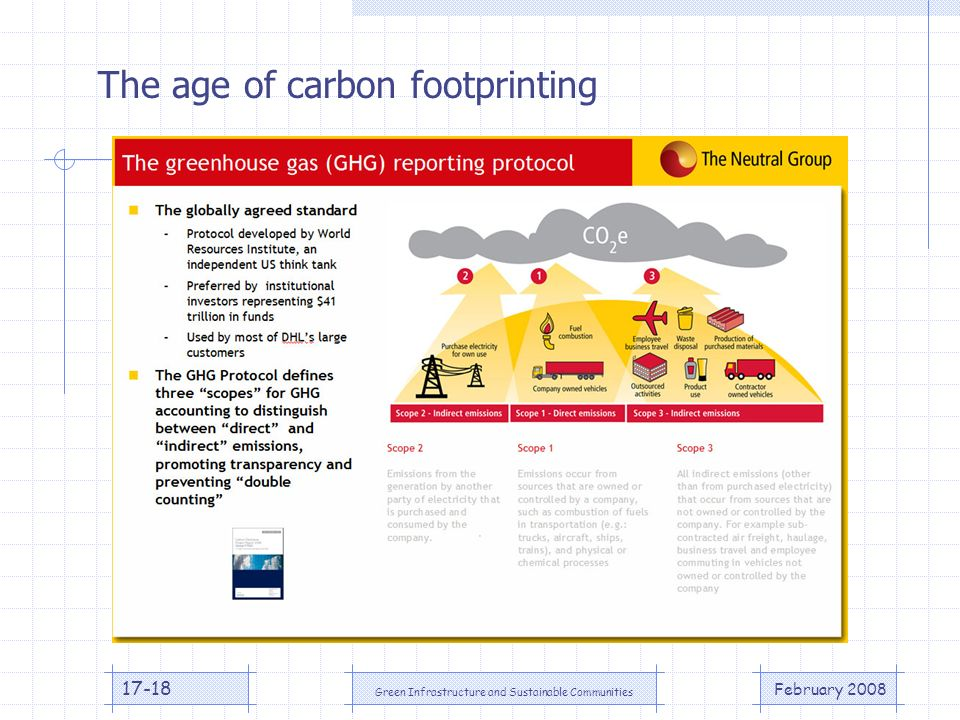February 2008 Green Infrastructure and Sustainable Communities 17-18 The age of carbon footprinting