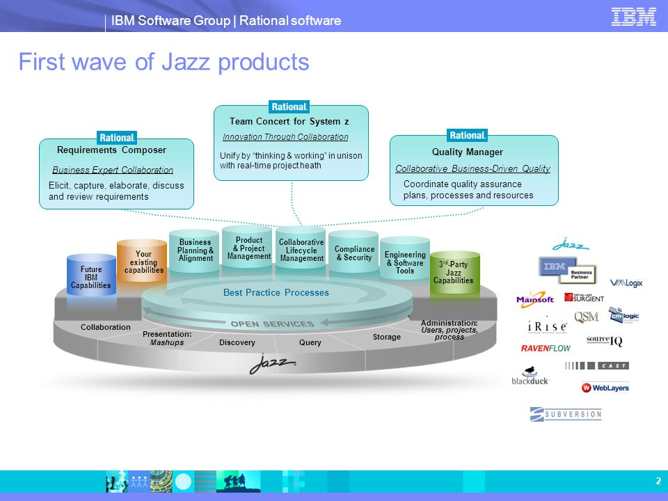 IBM Software Group   Rational software 13 Rational Team Concert for System z The Jazz Team Server can run on System z z/OS Takes advantage of the quality of service Integrates with RACF Relies on DB2 on z/OS Linux for System z Support server consolidation initiative LDAP can be under RACF control The build engine can run on system z On z/OS, it has access to the z/OS Unix System services commands –REXX commands, JCL submission, etc.
