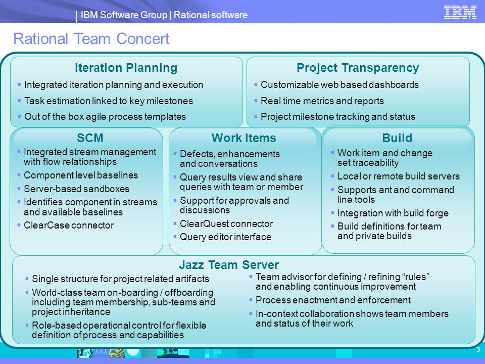 IBM Software Group   Rational software 14 RTCz integration with RDz Rationale RTCz provides the RTC core value in term of collaboration, process, etc.