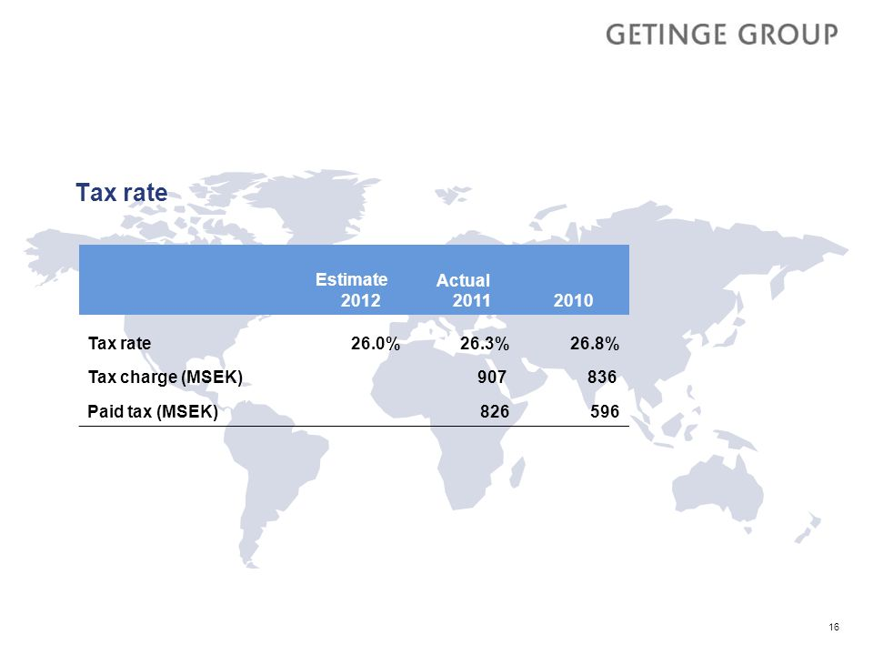 Tax rate Estimate 2012 Actual 20112010 Tax rate 26.0% 26.3% 26.8% Tax charge (MSEK) 907 836 Paid tax (MSEK) 826 596 16