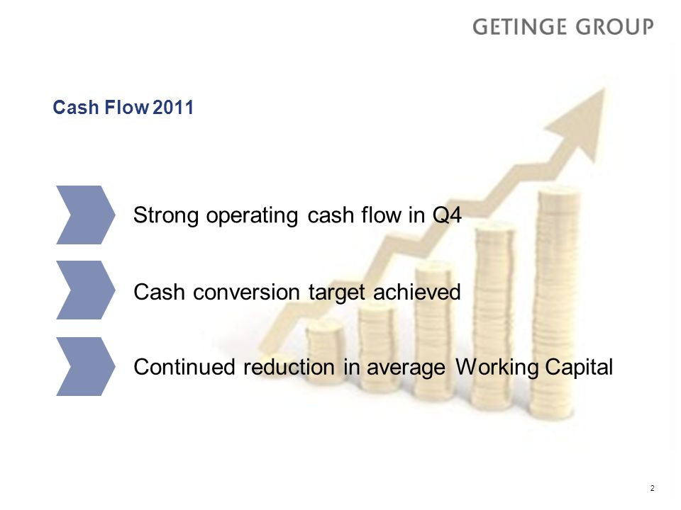 2 Cash Flow 2011 Strong operating cash flow in Q4 Cash conversion target achieved Continued reduction in average Working Capital