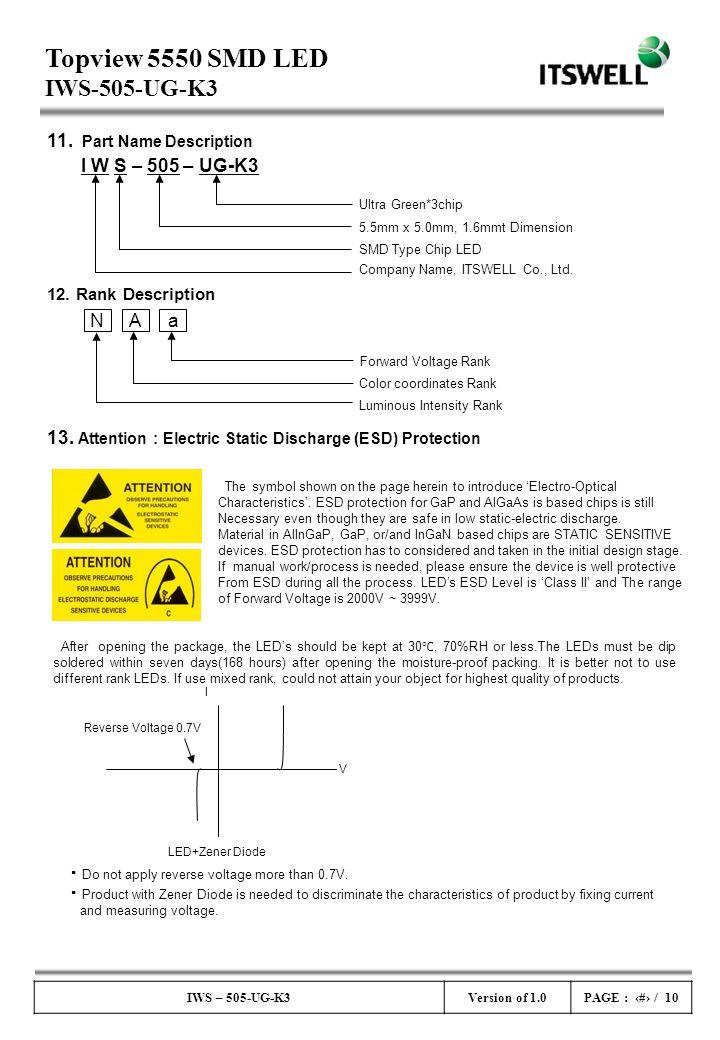 Topview 5550 SMD LED IWS-505-UG-K3 IWS – 505-UG-K3Version of 1.0PAGE : # / 10 I W S – 505 – UG-K3 Company Name, ITSWELL Co., Ltd. SMD Type Chip LED Ul