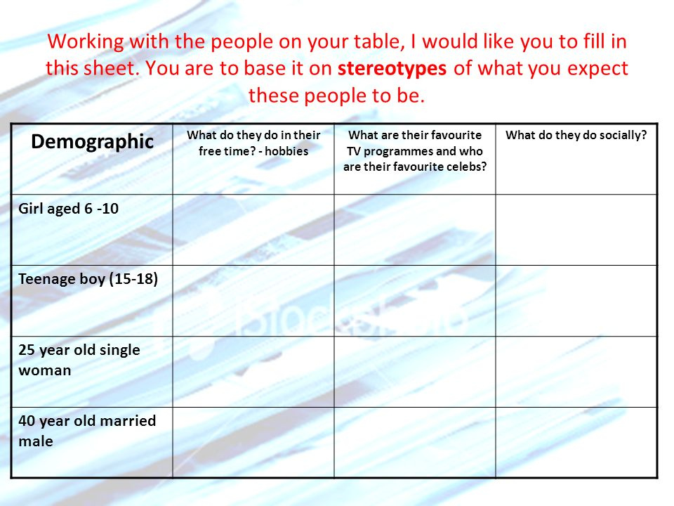 Working with the people on your table, I would like you to fill in this sheet. You are to base it on stereotypes of what you expect these people to be