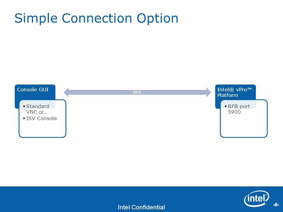 11 Intel Confidential 11 Simple Connection Option Console GUI Standard VNC or… ISV Console RFB Intel® vPro Platform RFB port 5900