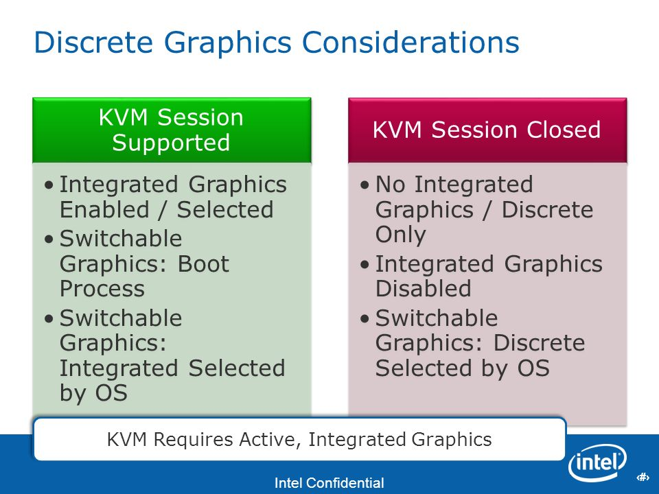 18 Intel Confidential 18 Discrete Graphics Considerations KVM Session Supported Integrated Graphics Enabled / Selected Switchable Graphics: Boot Proce