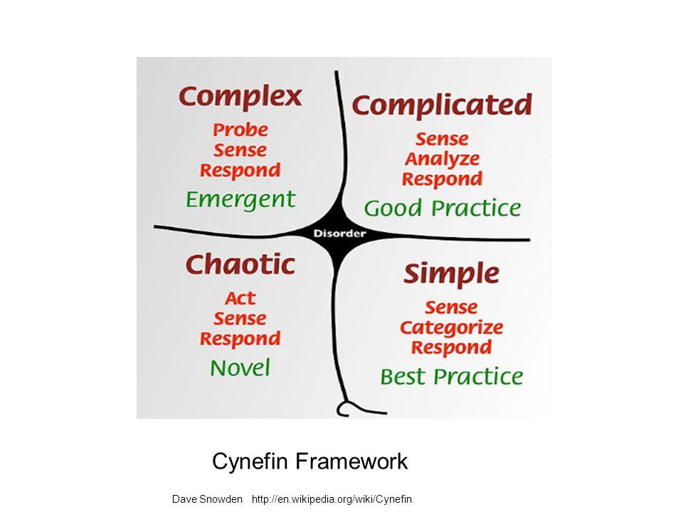 Cynefin Framework Dave Snowden http://en.wikipedia.org/wiki/Cynefin