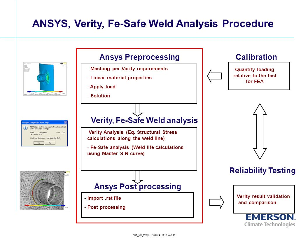 ECT_wht_templ 1/10/2014 11:16 AM 25 ANSYS, Verity, Fe-Safe Weld Analysis Procedure Verity, Fe-Safe Weld analysis Ansys Preprocessing Ansys Post proces