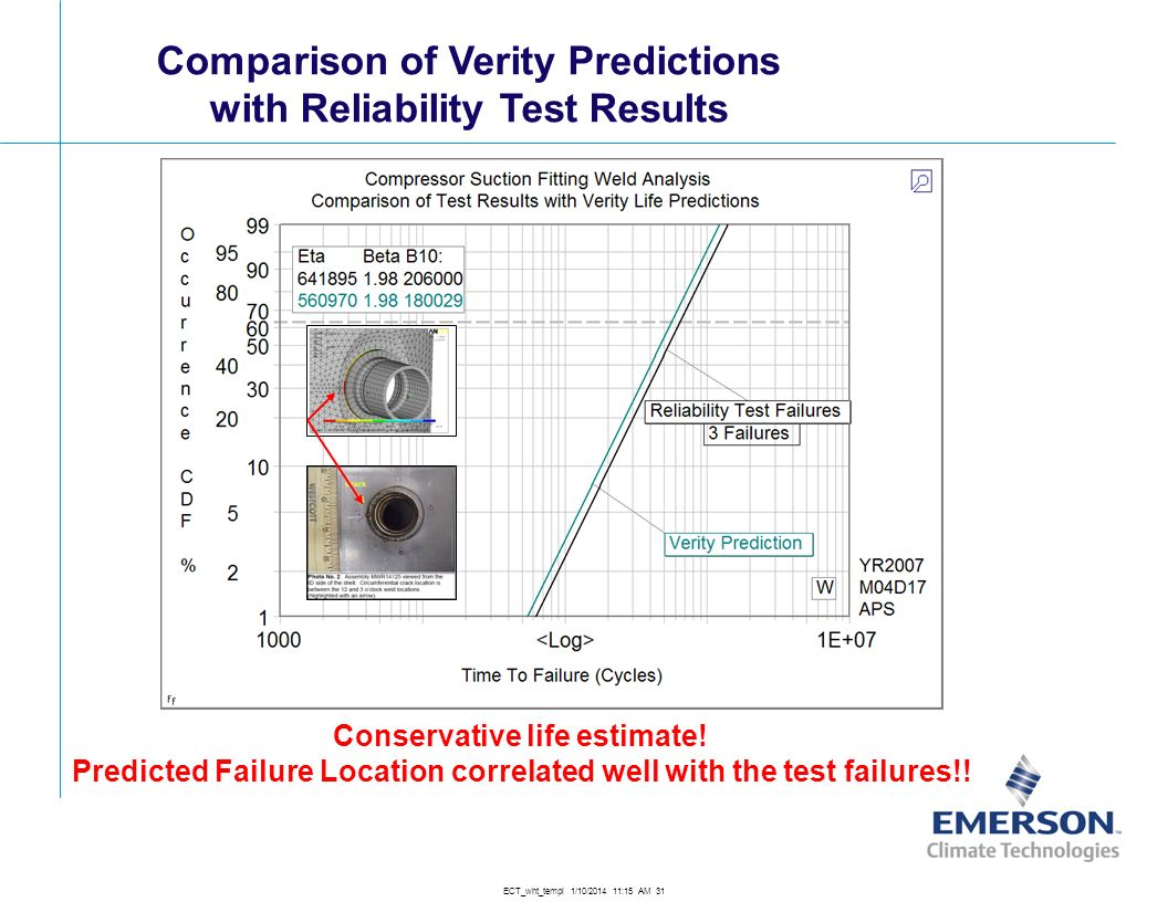 ECT_wht_templ 1/10/2014 11:16 AM 31 Comparison of Verity Predictions with Reliability Test Results Conservative life estimate! Predicted Failure Locat