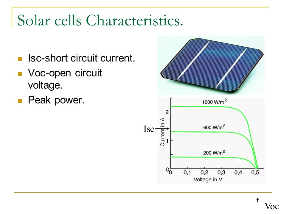 Solar cells Characteristics. Isc-short circuit current. Voc-open circuit voltage. Peak power. Isc Voc