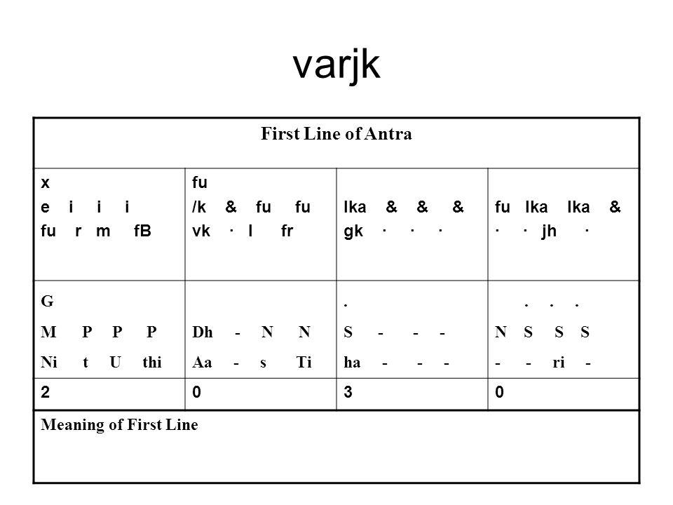 varjk First Line of Antra x e i i i fu r m fB fu /k & fu fu vk · l fr lka & & & gk · · · fu lka lka & · · jh · G M P P P Ni t U thi Dh - N N Aa - s Ti.