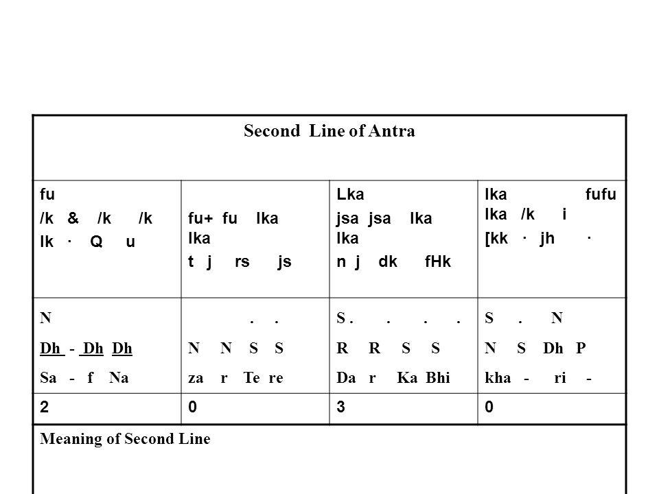 Second Line of Antra fu /k & /k /k lk · Q u fu+ fu lka lka t j rs js Lka jsa jsa lka lka n j dk fHk lka fufu lka /k i [kk · jh · N Dh - Dh Dh Sa - f Na..