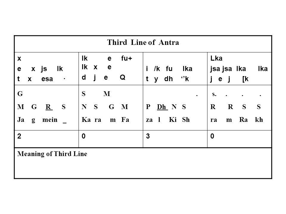 Third Line of Antra x e x js lk t x esa · lk e fu+ lk x e d j e Q i /k fu lka t y dh k Lka jsa jsa lka lka j e j [k G M G R S Ja g mein _ S M N S G M Ka ra m Fa.