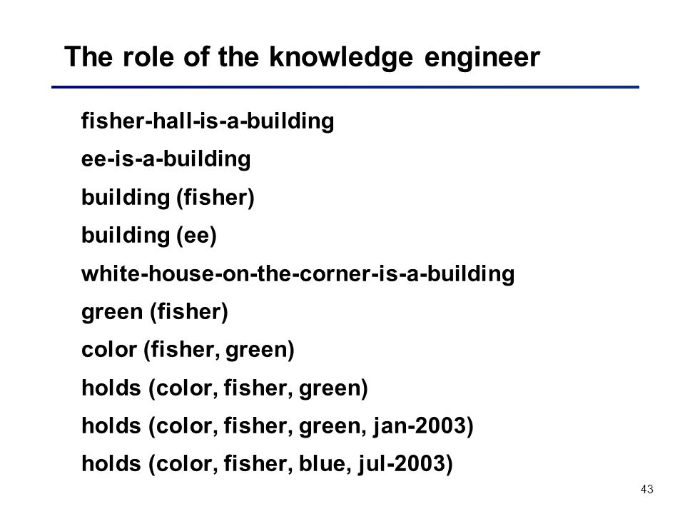 43 The role of the knowledge engineer fisher-hall-is-a-building ee-is-a-building building (fisher) building (ee) white-house-on-the-corner-is-a-buildi
