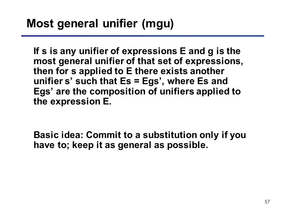 57 Most general unifier (mgu) If s is any unifier of expressions E and g is the most general unifier of that set of expressions, then for s applied to