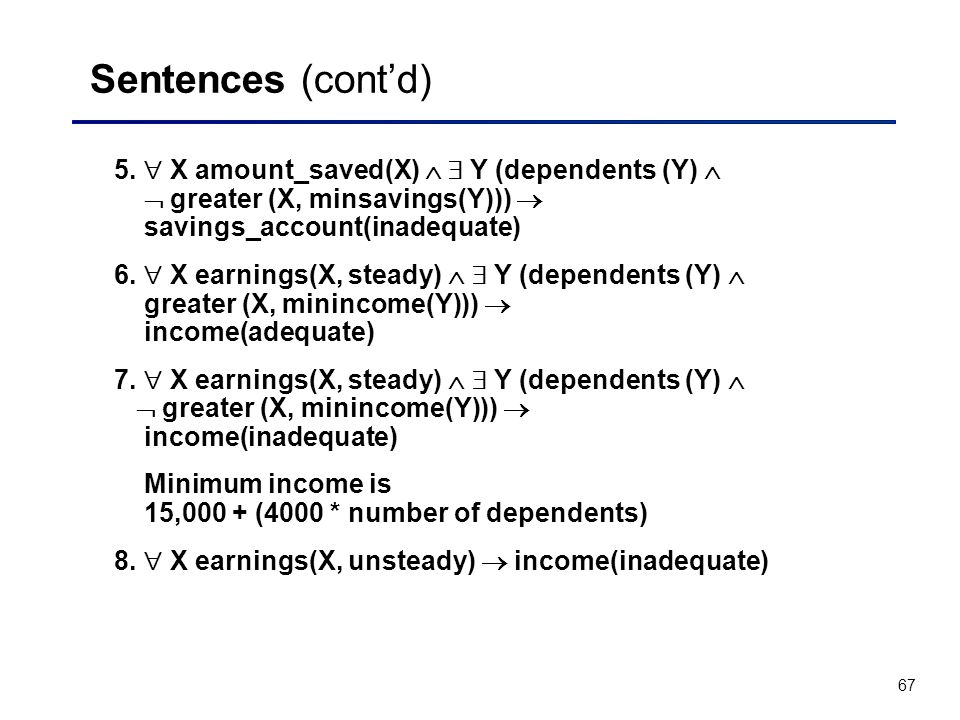 67 Sentences (contd) 5. X amount_saved(X) Y (dependents (Y) greater (X, minsavings(Y))) savings_account(inadequate) 6. X earnings(X, steady) Y (depend
