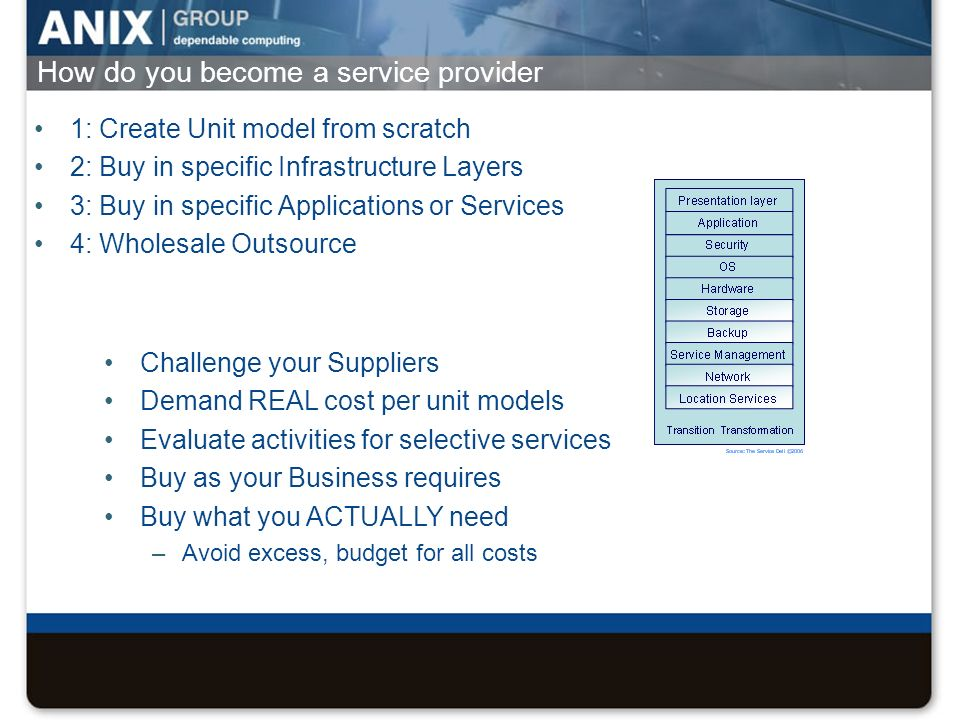 How do you become a service provider 1: Create Unit model from scratch 2: Buy in specific Infrastructure Layers 3: Buy in specific Applications or Ser
