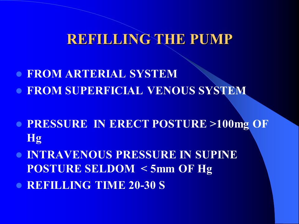 REFILLING THE PUMP FROM ARTERIAL SYSTEM FROM SUPERFICIAL VENOUS SYSTEM PRESSURE IN ERECT POSTURE >100mg OF Hg INTRAVENOUS PRESSURE IN SUPINE POSTURE S