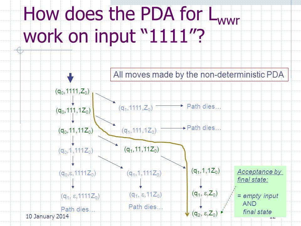 How does the PDA for L wwr work on input 1111? 12 (q 0,1111,Z 0 ) (q 0,111,1Z 0 ) (q 0,11,11Z 0 ) (q 0,1,111Z 0 ) (q 0,,1111Z 0 ) (q 1,,1111Z 0 ) (q 1