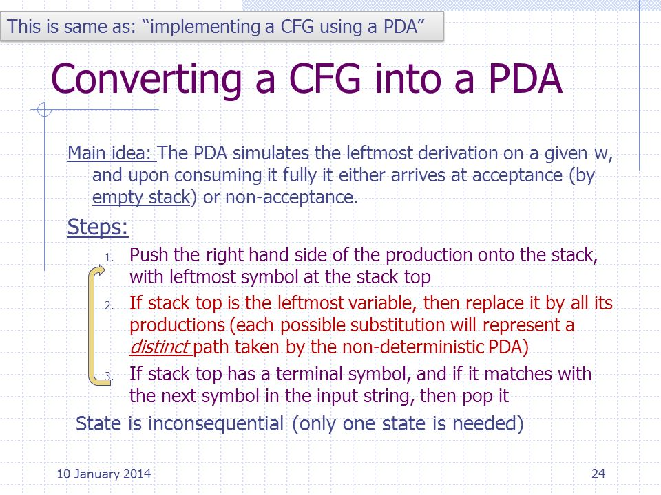 Converting a CFG into a PDA Main idea: The PDA simulates the leftmost derivation on a given w, and upon consuming it fully it either arrives at accept