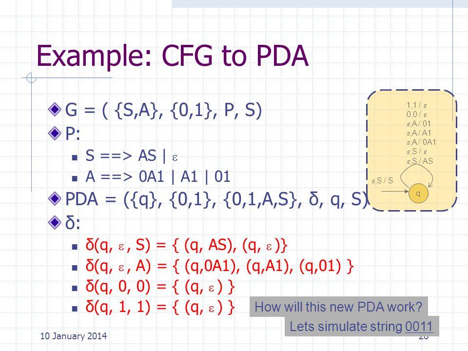 Example: CFG to PDA G = ( {S,A}, {0,1}, P, S) P: S ==> AS | A ==> 0A1 | A1 | 01 PDA = ({q}, {0,1}, {0,1,A,S}, δ, q, S) δ: δ(q,, S) = { (q, AS), (q, )}