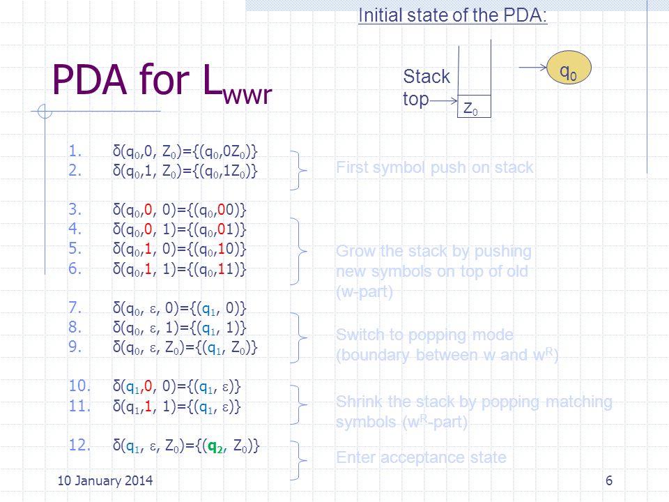 PDA for L wwr 1. δ(q 0,0, Z 0 )={(q 0,0Z 0 )} 2. δ(q 0,1, Z 0 )={(q 0,1Z 0 )} 3. δ(q 0,0, 0)={(q 0,00)} 4. δ(q 0,0, 1)={(q 0,01)} 5. δ(q 0,1, 0)={(q 0