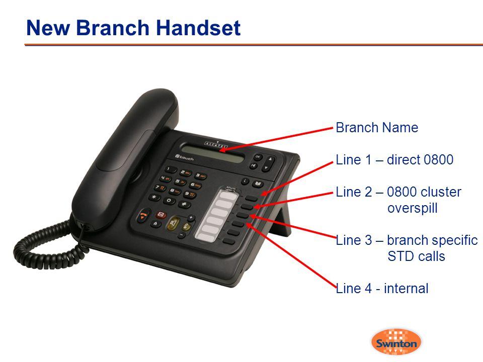 New Branch Handset Branch Name Line 1 – direct 0800 Line 2 – 0800 cluster overspill Line 3 – branch specific STD calls Line 4 - internal