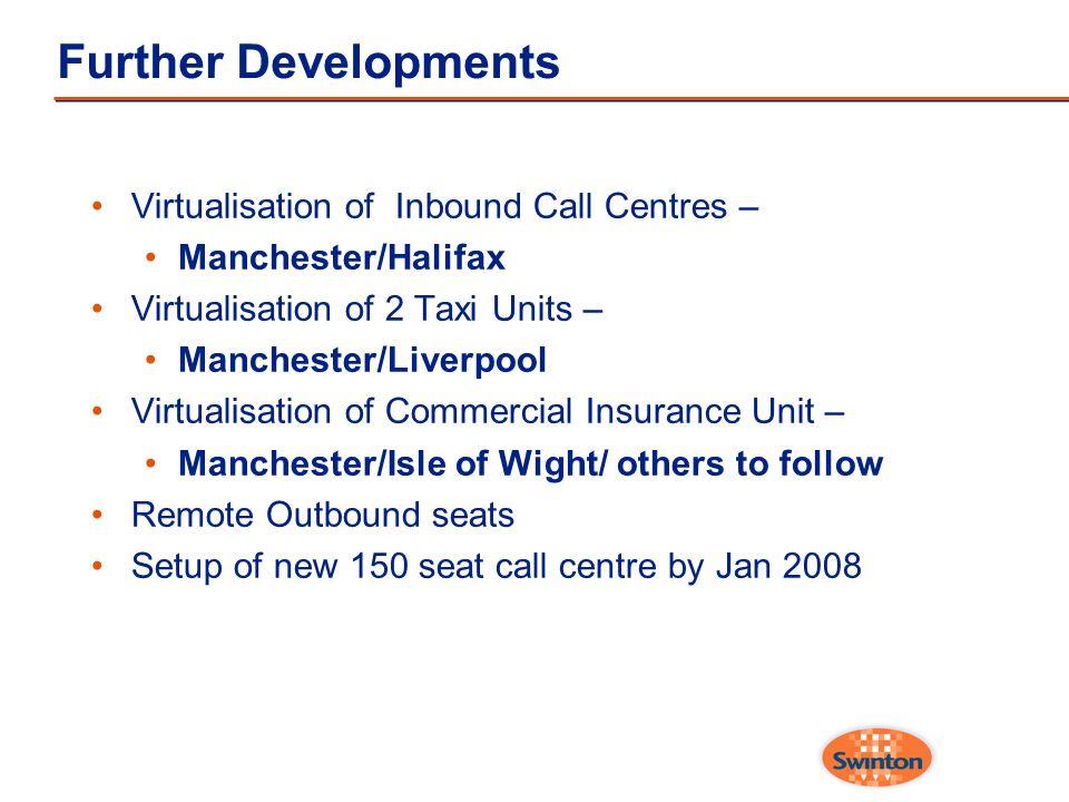 Further Developments Virtualisation of Inbound Call Centres – Manchester/Halifax Virtualisation of 2 Taxi Units – Manchester/Liverpool Virtualisation