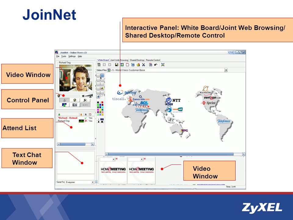 JoinNet Video WindowControl Panel Attend List Text Chat Window Interactive Panel: White Board/Joint Web Browsing/ Shared Desktop/Remote Control Video
