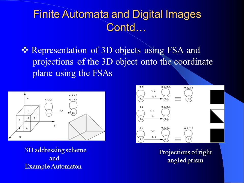 A new O(mn 2 ) algorithm for minimization of DFSAs proposed An efficient O(e 2 ) algorithm to minimize NFSAs proposed Weighted Finite Automata (WFA) as a tool to represent digital gray-scale images Inference and De-inference algorithms for WFA