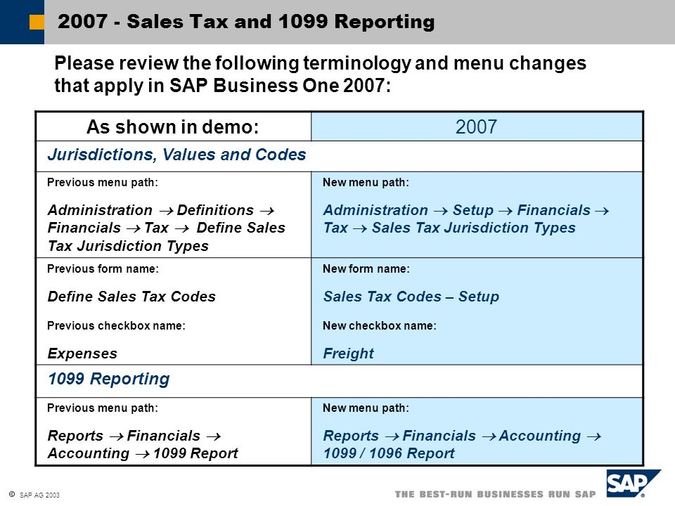 SAP AG 2003 Please review the following terminology and menu changes that apply in SAP Business One 2007: As shown in demo:2007 Jurisdictions, Values