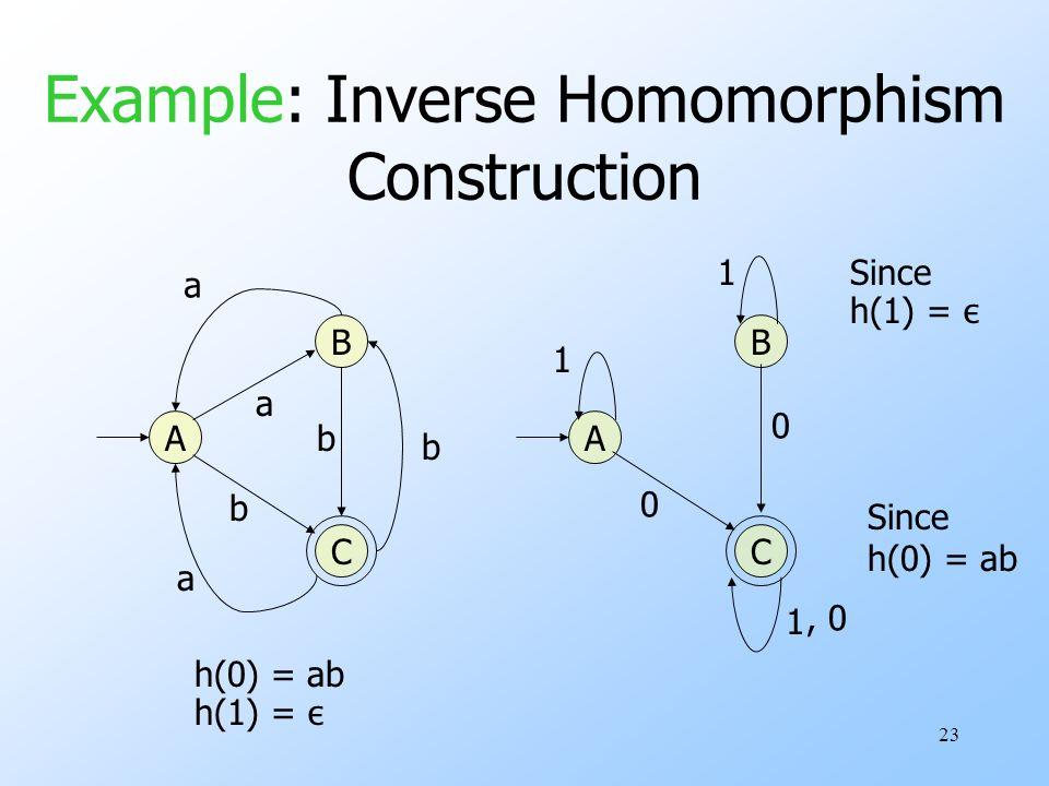 24 Proof – (3) Induction on |w| shows that δ B (q 0, w) = δ A (q 0, h(w)).