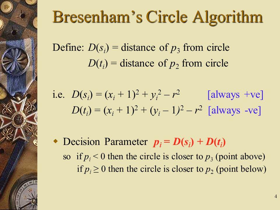 4 Bresenhams Circle Algorithm Define:D(s i ) = distance of p 3 from circle D(t i ) = distance of p 2 from circle i.e.D(s i ) = (x i + 1) 2 + y i 2 – r