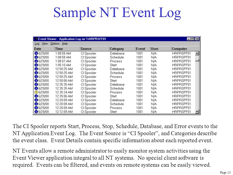 Page 13 Sample NT Event Log The CI Spooler reports Start, Process, Stop, Schedule, Database, and Error events to the NT Application Event Log. The Eve