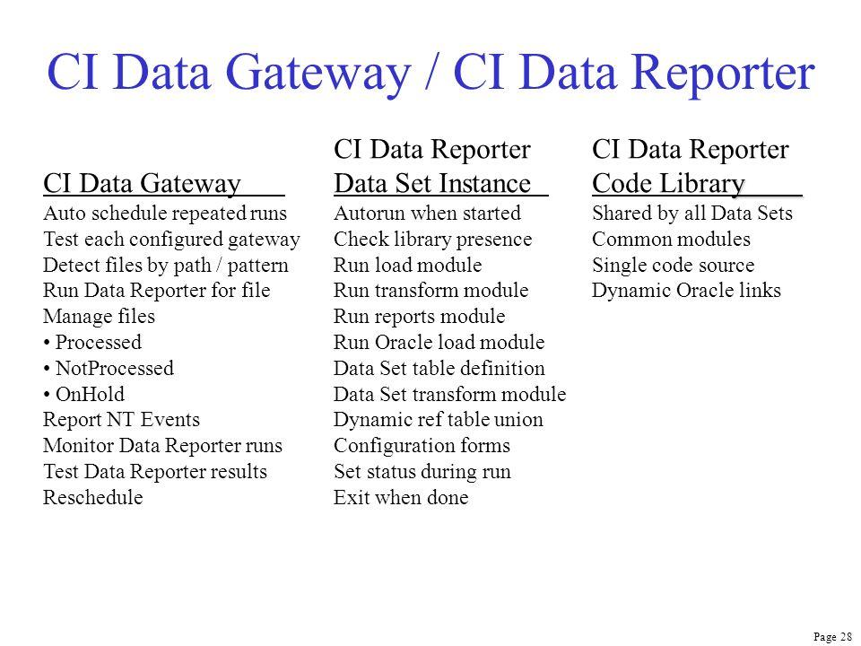 Page 28 CI Data Gateway / CI Data Reporter CI Data Reporter y CI Data Gateway Data Set Instance Code Library Auto schedule repeated runsAutorun when s