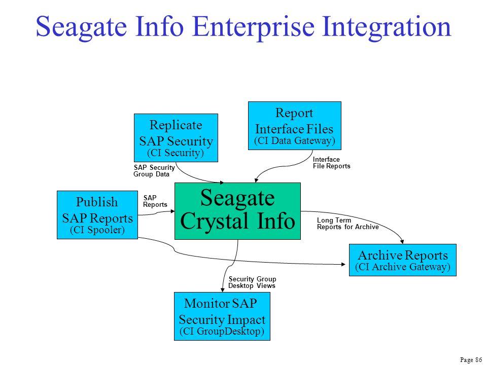 Page 86 Seagate Info Enterprise Integration Seagate Crystal Info Archive Reports (CI Archive Gateway) Publish SAP Reports (CI Spooler) Replicate SAP S
