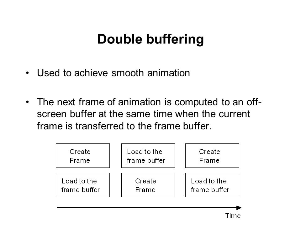 Double buffering Used to achieve smooth animation The next frame of animation is computed to an off- screen buffer at the same time when the current f