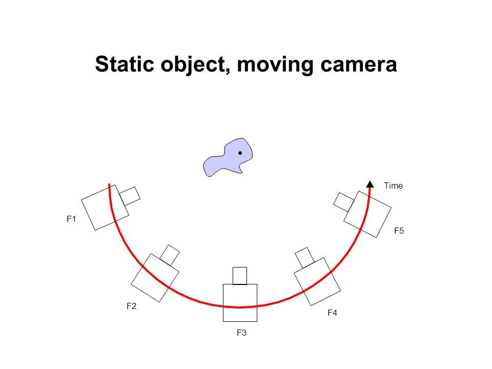 Static object, moving camera F3 F1 F2 F4 Time F5