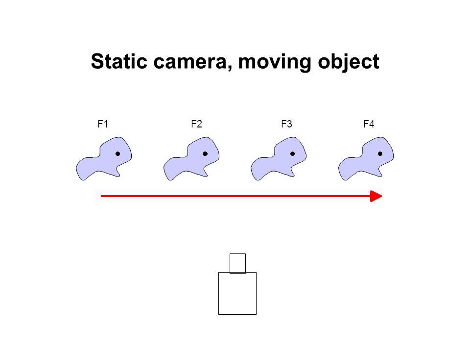 Static camera, moving object F1F2F3F4