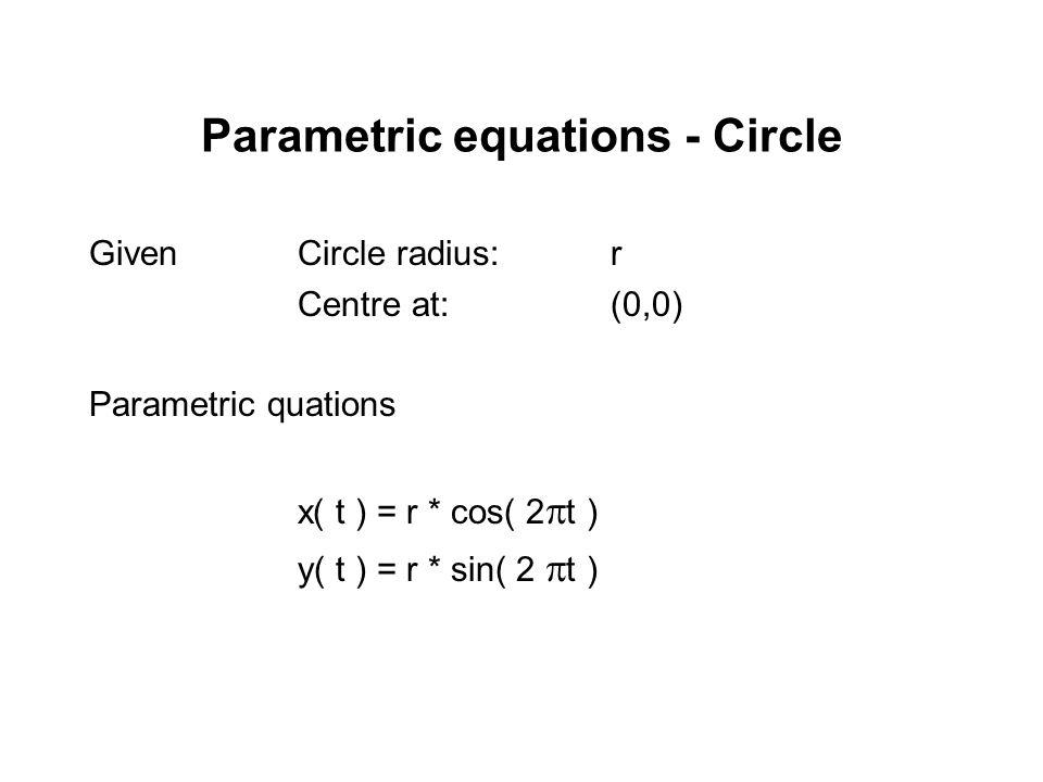 Parametric equations - Circle GivenCircle radius:r Centre at:(0,0) Parametric quations x( t ) = r * cos( 2 t ) y( t ) = r * sin( 2 t )